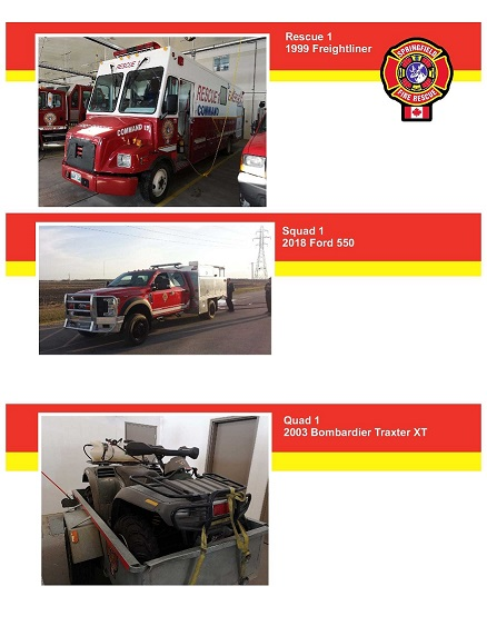 Station 1 Equipment